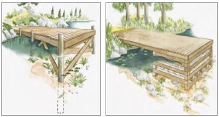 Dock design examples: permanent post dock, permanent open crib dock